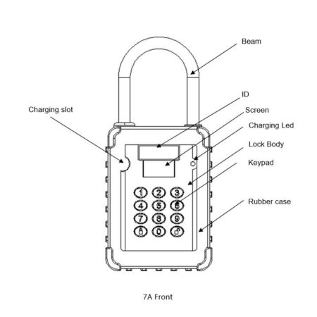 gps locks for containers