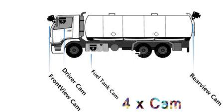 tanker fuel monitoring camera