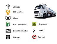 tanker-truck-monitoring