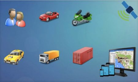 gps tracking software banner
