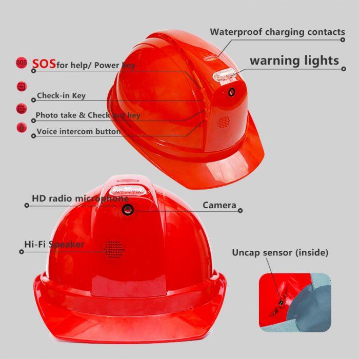 gps helmet